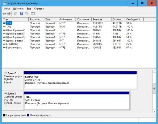 У меня не работает карта памяти microsd как восстановить